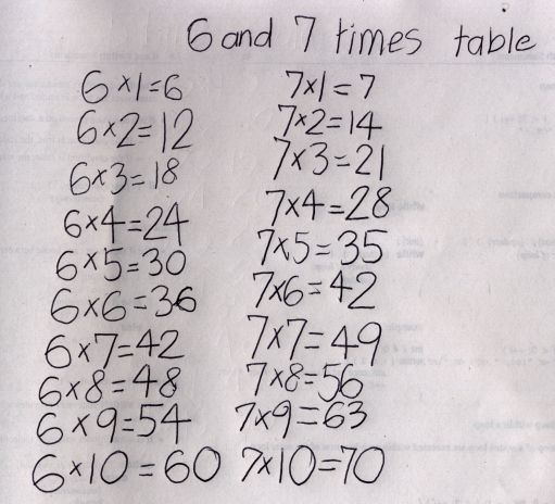 These are my six and seven times tables in my arithmetic book